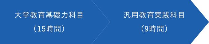 大学教育基礎力科目(15時間)→汎用教育実践科目(9時間)