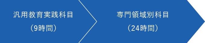 汎用教育実践科目(9時間)→専門領域別科目(24時間)